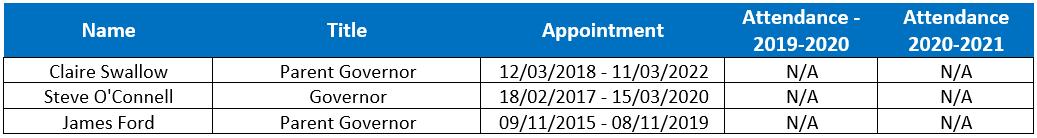 resigned members-v2021-09-09